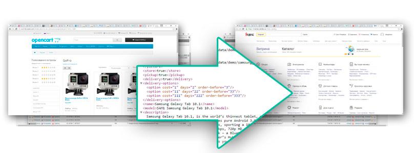 Маркет и OpenCart – выгрузка товаров из OpenCart в Яндекс Маркет