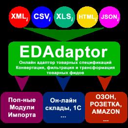 EDAdaptor - универсальный адаптер прайс-листов разных форматов перед импортом и экспортом