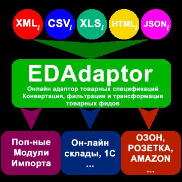 EDAdaptor - онлайн адаптор товарных спецификаций: конвертация, фильтрация и трансформация товарных фидов